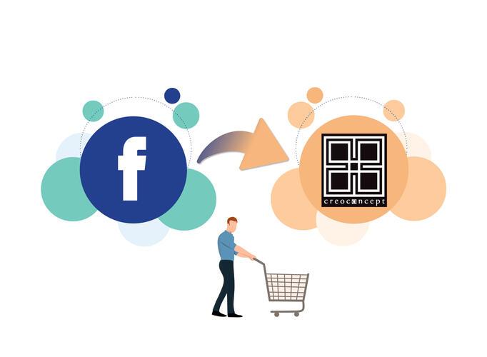 Use a loja do Facebook para direcionar clientes para a sua loja online